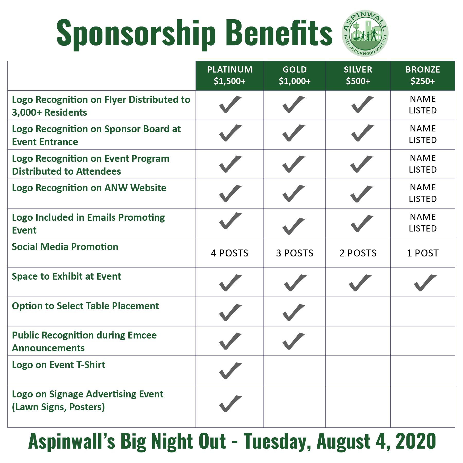 NNO sponsor levels